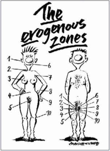 Denne gamle myten er det lite sant i. Gutter har mange erogene soner! (Foto: knowyourmeme.com)